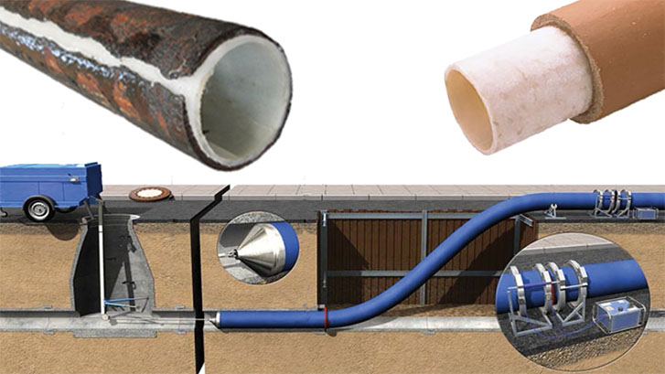 What Distinguishes Pipe Lining from Pipe Bursting